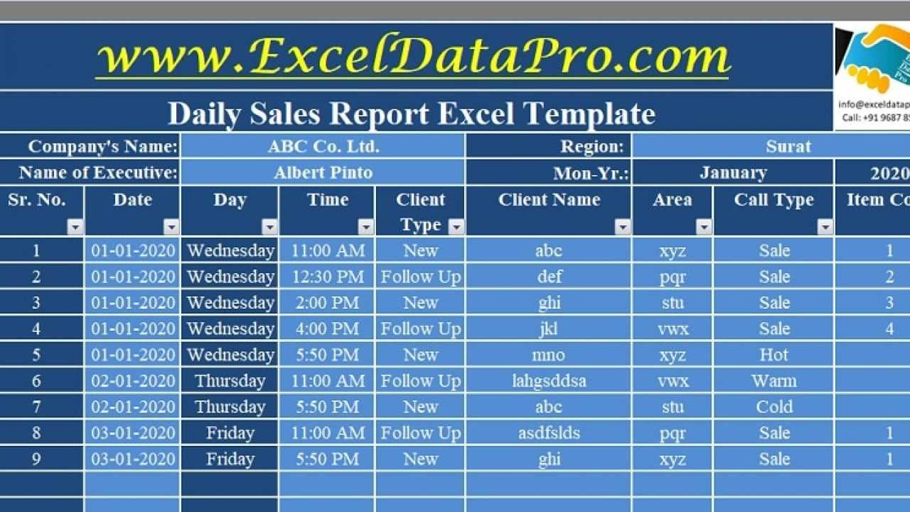 Download Daily Sales Report Excel Template - Exceldatapro With Free Daily Sales Report Excel Template