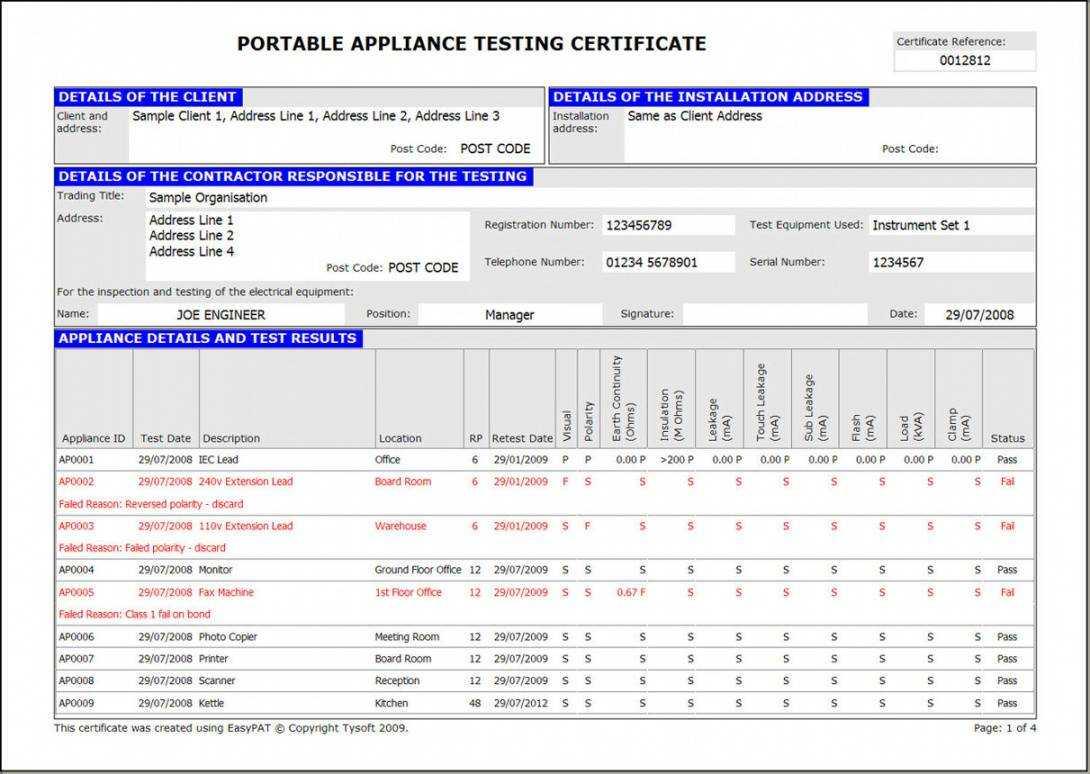 Printable Easypat Portable Appliance Testing Software Megger In Megger Test Report Template